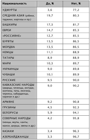 Наказ Медведеву от граждан России: нет десоветизации и десталинизации!