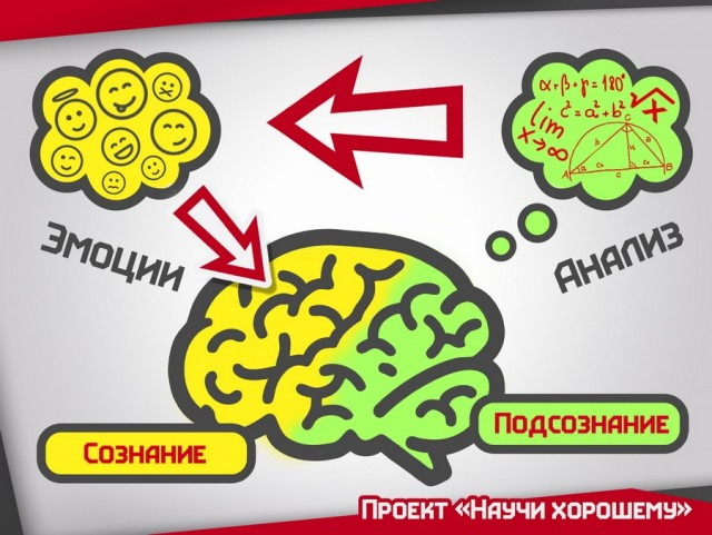 dlya obucheniya 26 640x481 custom Технология управления обществом в обход сознания